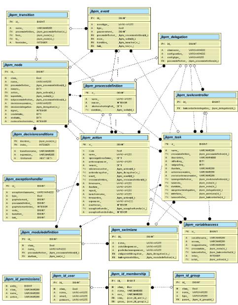 definition_data_model.png