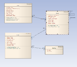 domain model for initial realworld demo.png