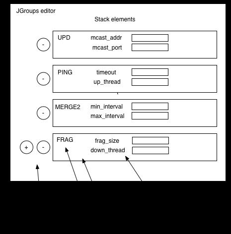 JGroups-Editor.png