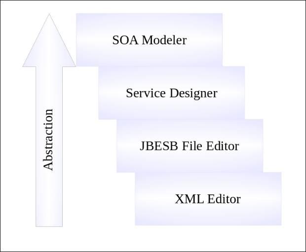 model-stack.jpg
