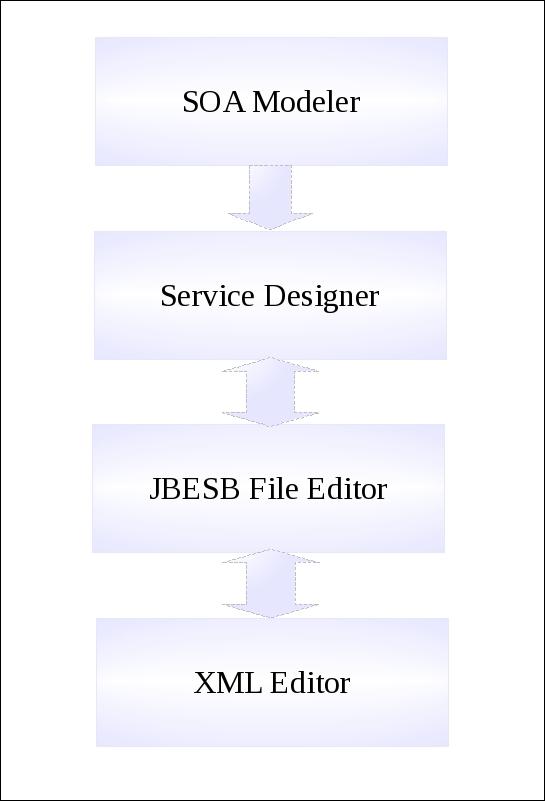 model-stack-gen.jpg