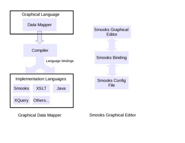 data-mapper-editor.png