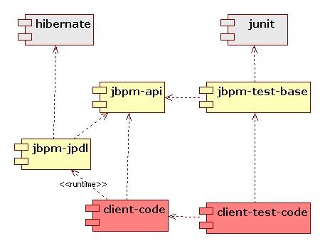 user.code.deps.jpg