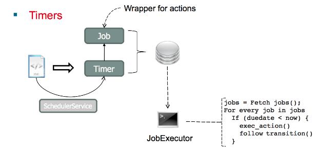 job_executor.png