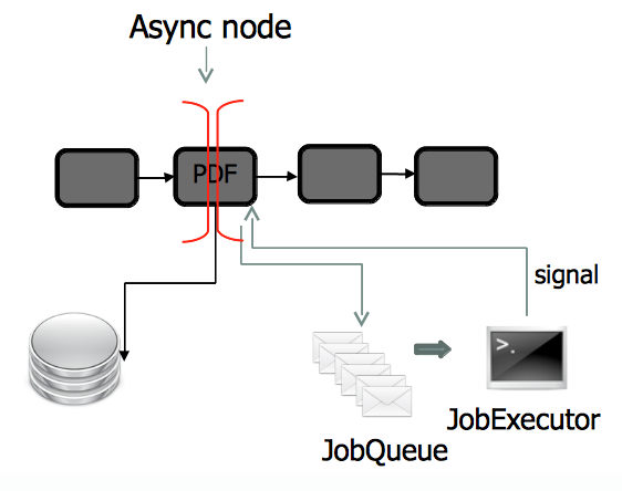 async_node.png