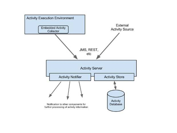 SAM1-ActivityReporting.jpg
