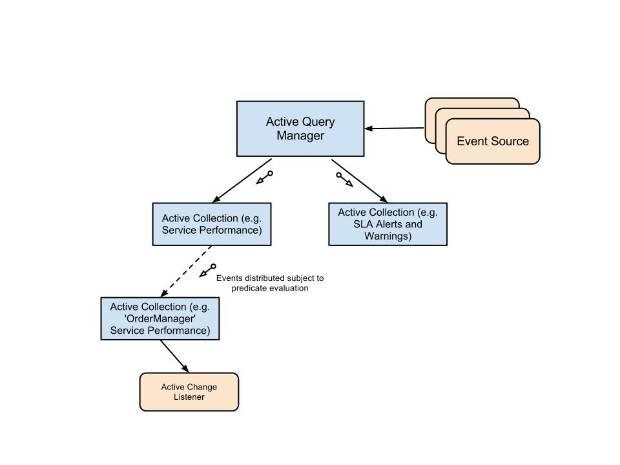 SAM3-ServiceActivityPresentation.jpg