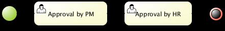 bpmn2_process.png