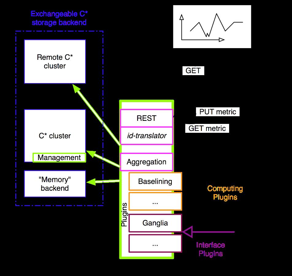 RHQ-metrics2.png