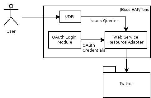 oauth-flow.png