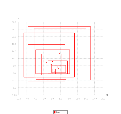 box2D.jpg
