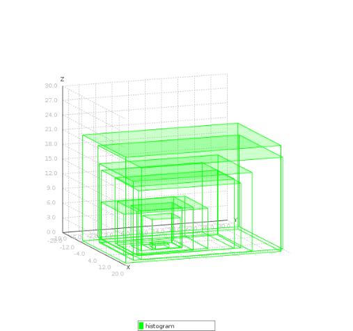 histogram3D.jpg