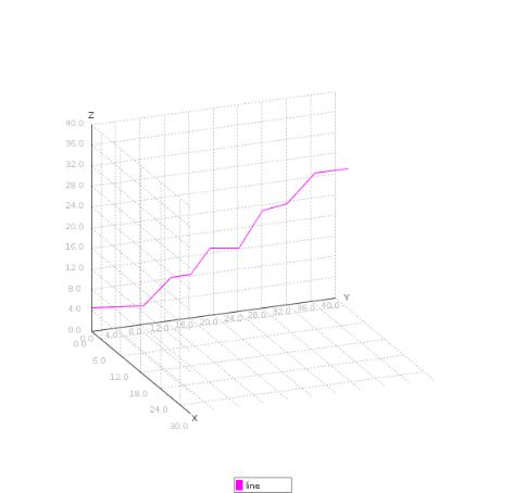 line3D.jpg