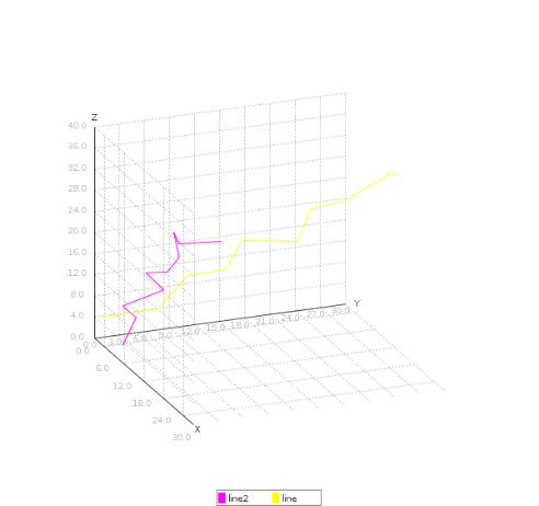 line3Dcompare.jpg