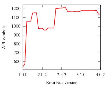 errai-bus-2.png