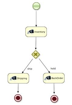 demo-process.jpg