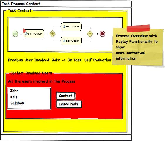 008-TaskProcessContextDetails.png