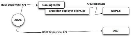 coolingtower_deployment.jpg