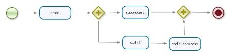 subprocess_in_fork.JPG