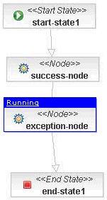 async-exception.JPG