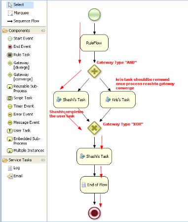 Sample-ProcessFlow.png