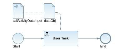 subProcessDataObject.jpg