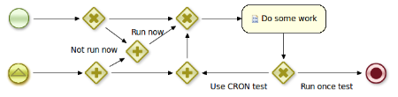 exampleCRON.png