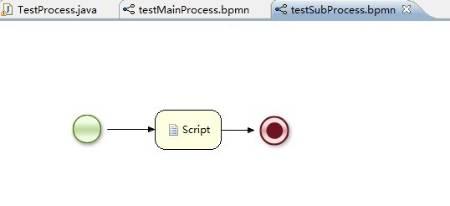 testSubProcess.jpg