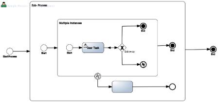 process-diagram.png