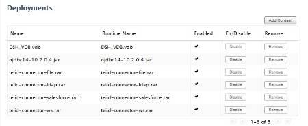 Teiid_deployments.jpg