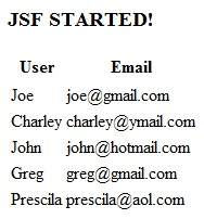 usertable.jpg