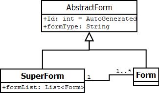uml_forms.png