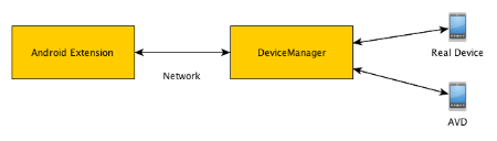 device_manager.png