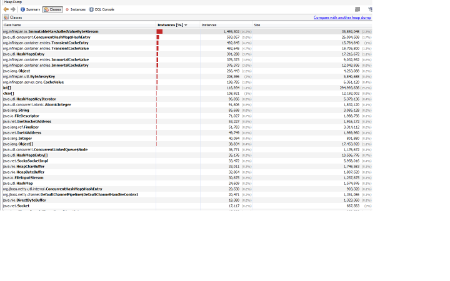 Visual VM - heap dump containing instances taking up the most amount of space on the heap.png