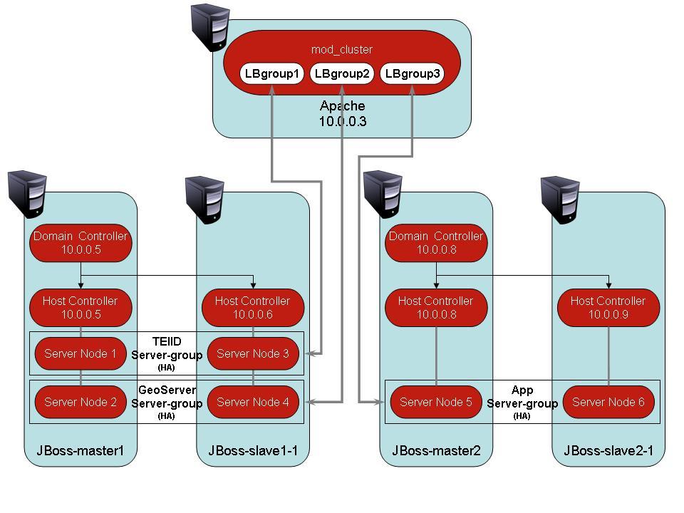 opendai bb schema.jpg