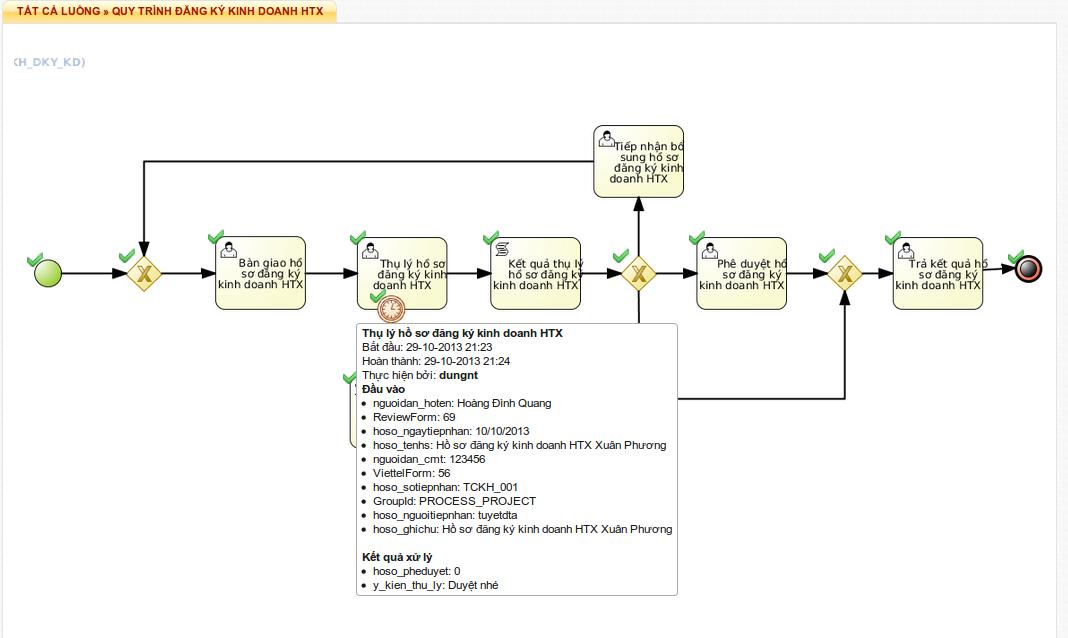 process_history_diagram_screenshot.png