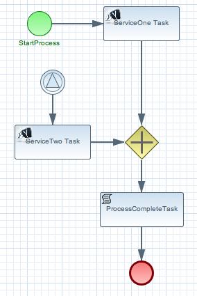 BPM-Diagram.png