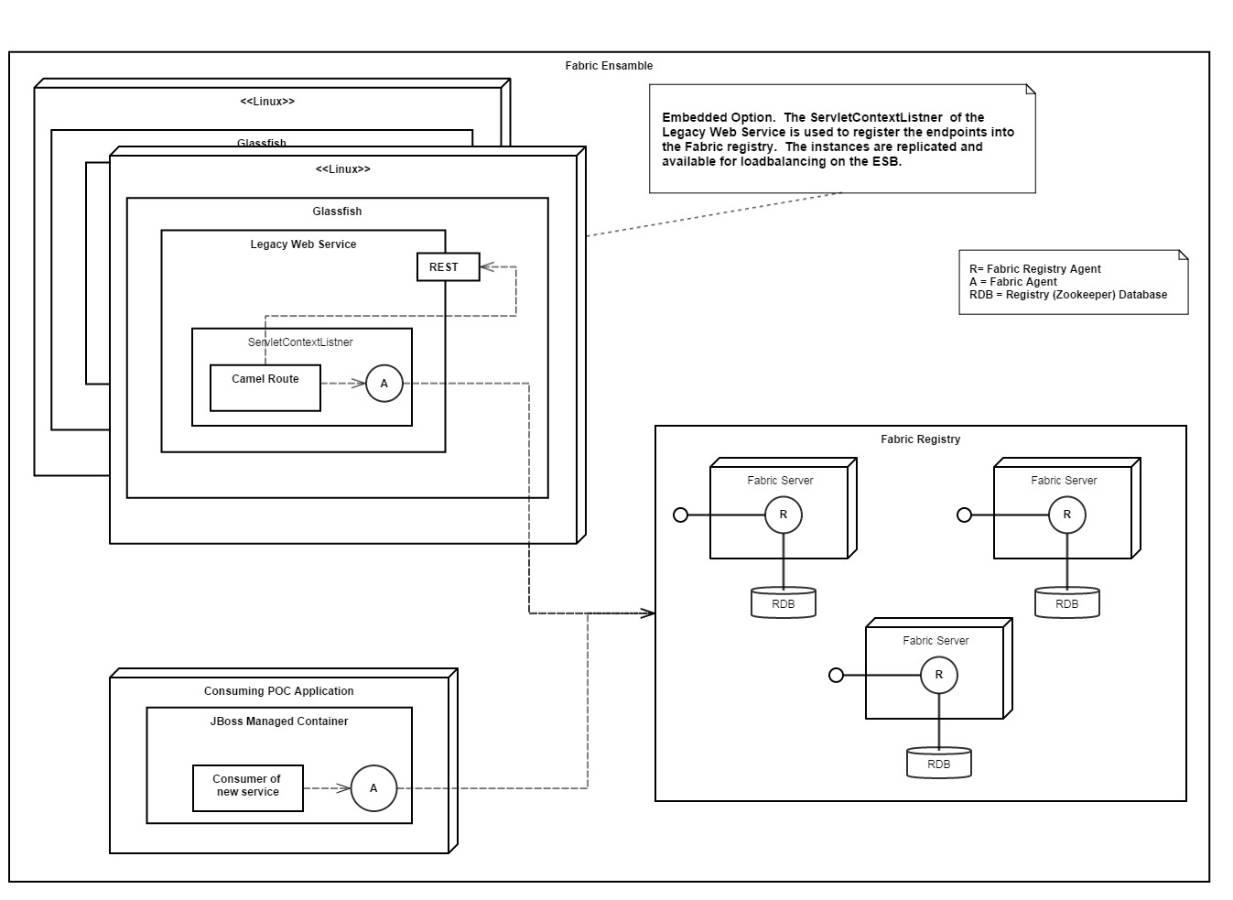Retrofit Embedded Option (1).jpg