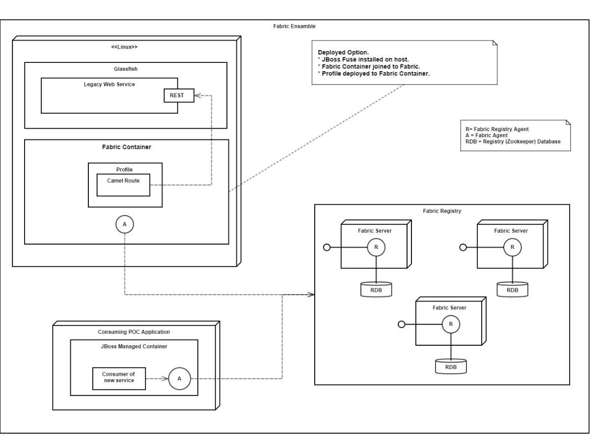 Retrofit Deployed Option.jpg