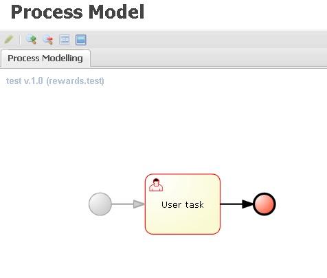 processmodel.jpg