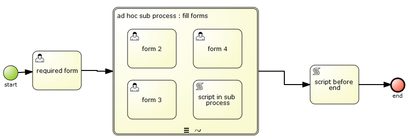 process3.png