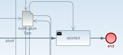 aborted.PNG