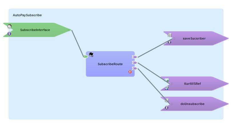 switchyard.jpg