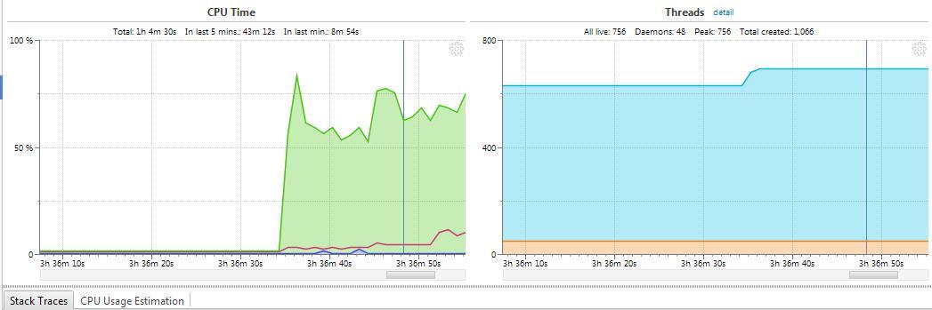 CPU usage.jpg