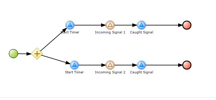 2 Signals.PNG