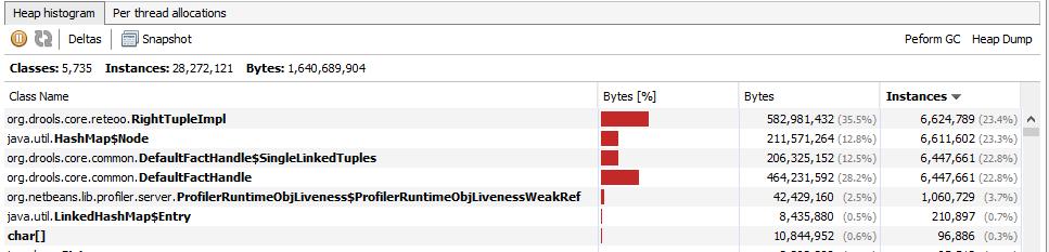 Heap memory usage