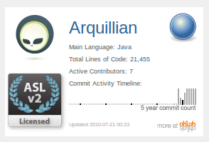 arquillian_ohloh_badge_old.png