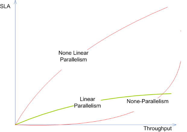 Linear Parallelism.PNG