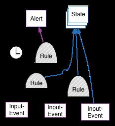 rhq-alert-rules.png