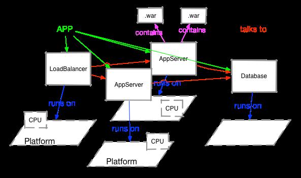rhqnext-graph.png